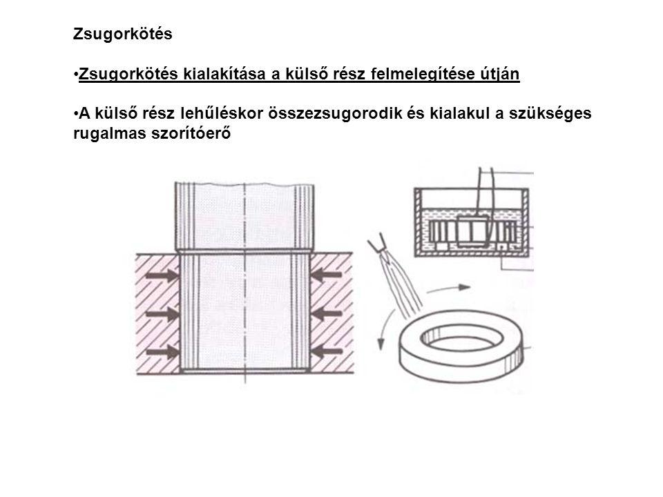 Zsugorkötés Zsugorkötés kialakítása mélyhűtéssel Ennél az eljárásnál a belső részt szilárd széndioxid (szárazjég) segítségével kb.-70 C-ra vagy folyékony nitrogén, folyékony levegő segítségével kb.