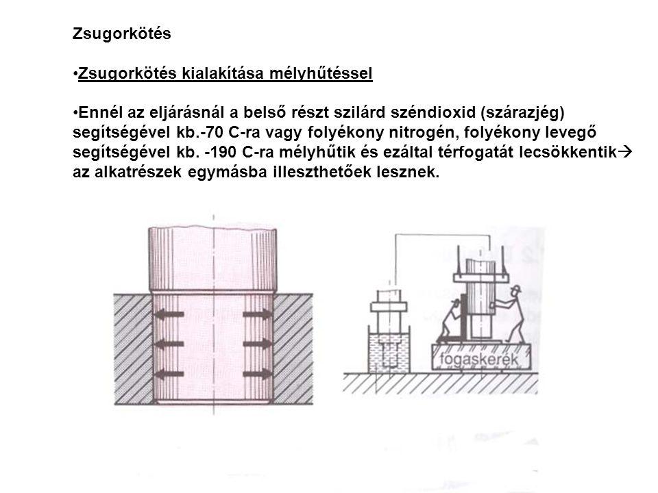 Zsugorkötés Zsugorkötés kialakítása mélyhűtéssel Ennél az eljárásnál a belső részt szilárd széndioxid (szárazjég) segítségével kb.-70 C-ra vagy folyék