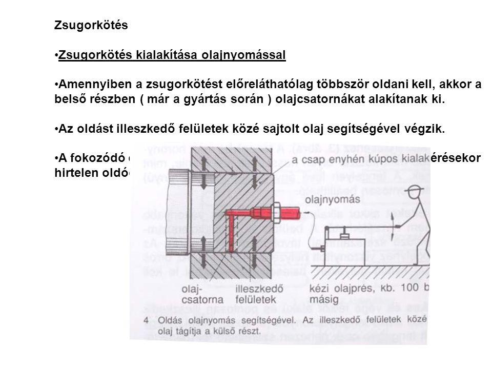 Zsugorkötés Zsugorkötés kialakítása olajnyomással Amennyiben a zsugorkötést előreláthatólag többször oldani kell, akkor a belső részben ( már a gyártá