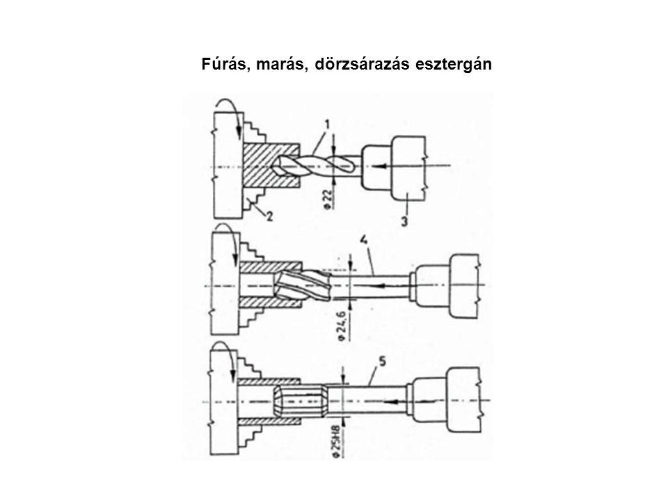 Dörzsár Profilos dörzsár Fúró részei