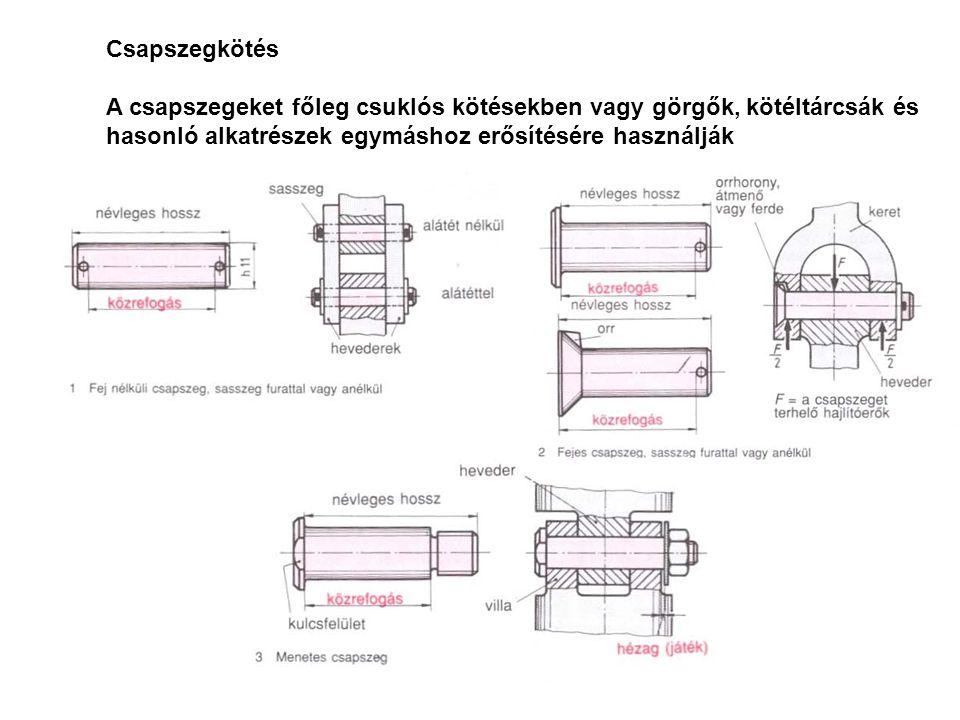 Csapszegkötés Szabványos formákkal és szabványos méretekben gyártják Csapszegeket műhelyekben csak kivételes esetben készítenek pl.