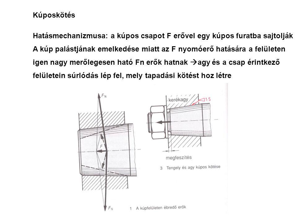 Kúposkötés Hatásmechanizmusa: a kúpos csapot F erővel egy kúpos furatba sajtolják A kúp palástjának emelkedése miatt az F nyomóerő hatására a felülete
