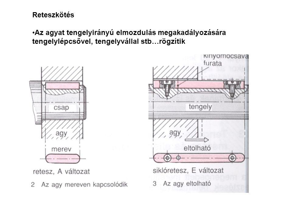 Reteszkötés Az agyat tengelyirányú elmozdulás megakadályozására tengelylépcsővel, tengelyvállal stb…rögzítik