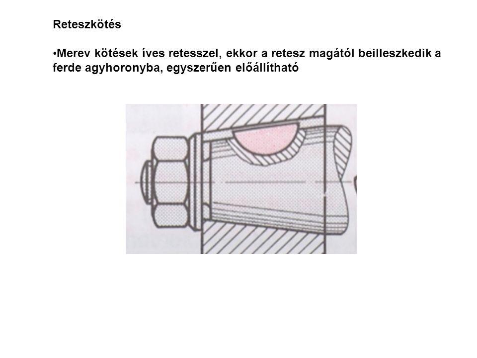 Merev kötések íves retesszel, ekkor a retesz magától beilleszkedik a ferde agyhoronyba, egyszerűen előállítható