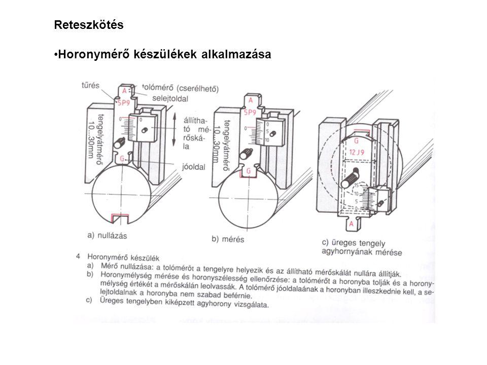 Reteszkötés Horonymérő készülékek alkalmazása