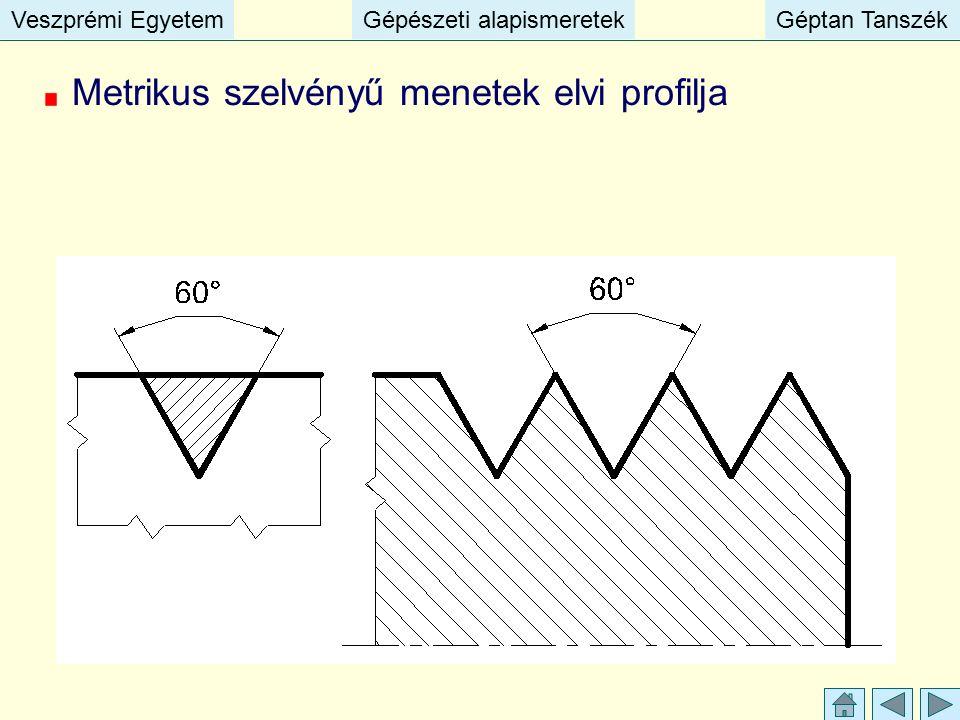 Veszprémi EgyetemGépészeti alapismeretekGéptan TanszékVeszprémi EgyetemGépészeti alapismeretekGéptan Tanszék Metrikus szelvényű menetek elvi profilja