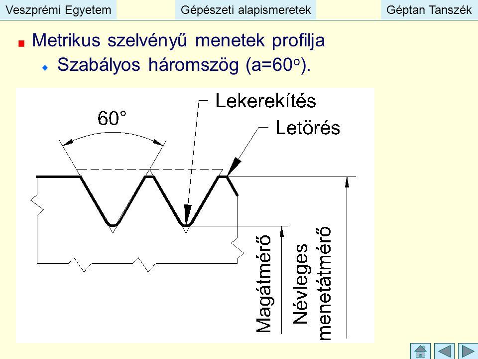 Veszprémi EgyetemGépészeti alapismeretekGéptan TanszékVeszprémi EgyetemGépészeti alapismeretekGéptan Tanszék Metrikus szelvényű menetek profilja Szabá