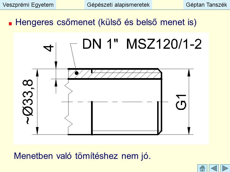 Veszprémi EgyetemGépészeti alapismeretekGéptan TanszékVeszprémi EgyetemGépészeti alapismeretekGéptan Tanszék Hengeres csőmenet (külső és belső menet i