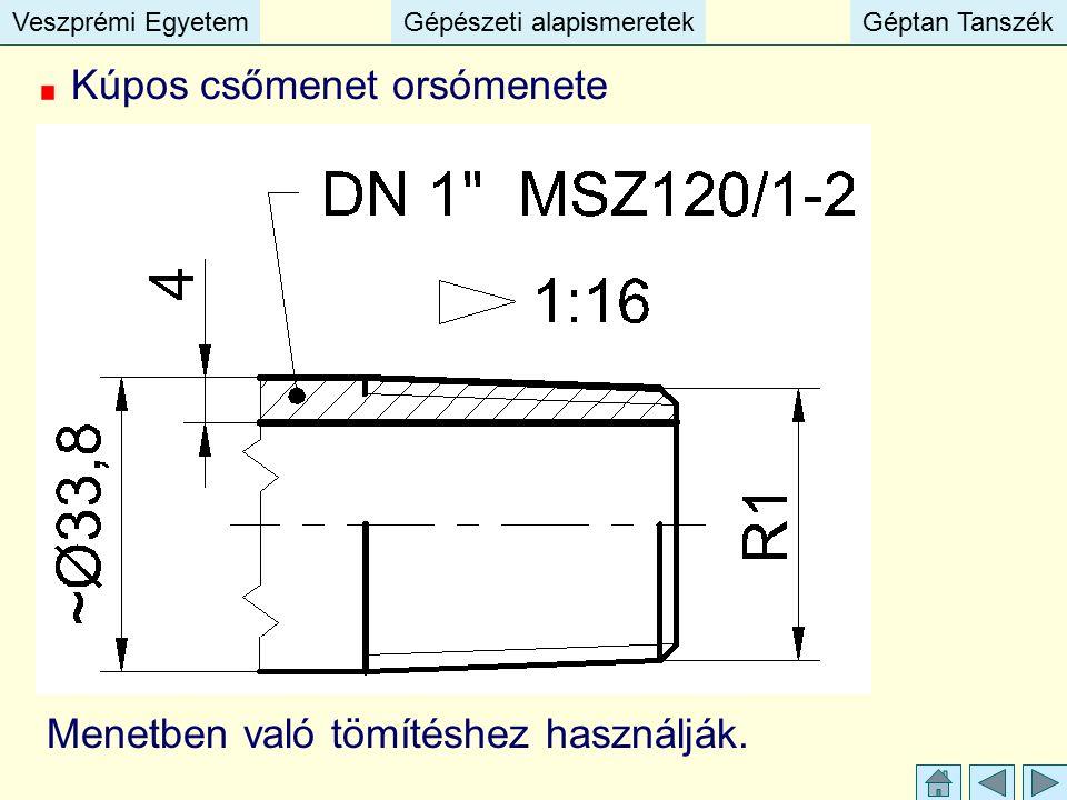 Veszprémi EgyetemGépészeti alapismeretekGéptan TanszékVeszprémi EgyetemGépészeti alapismeretekGéptan Tanszék Kúpos csőmenet orsómenete Menetben való t