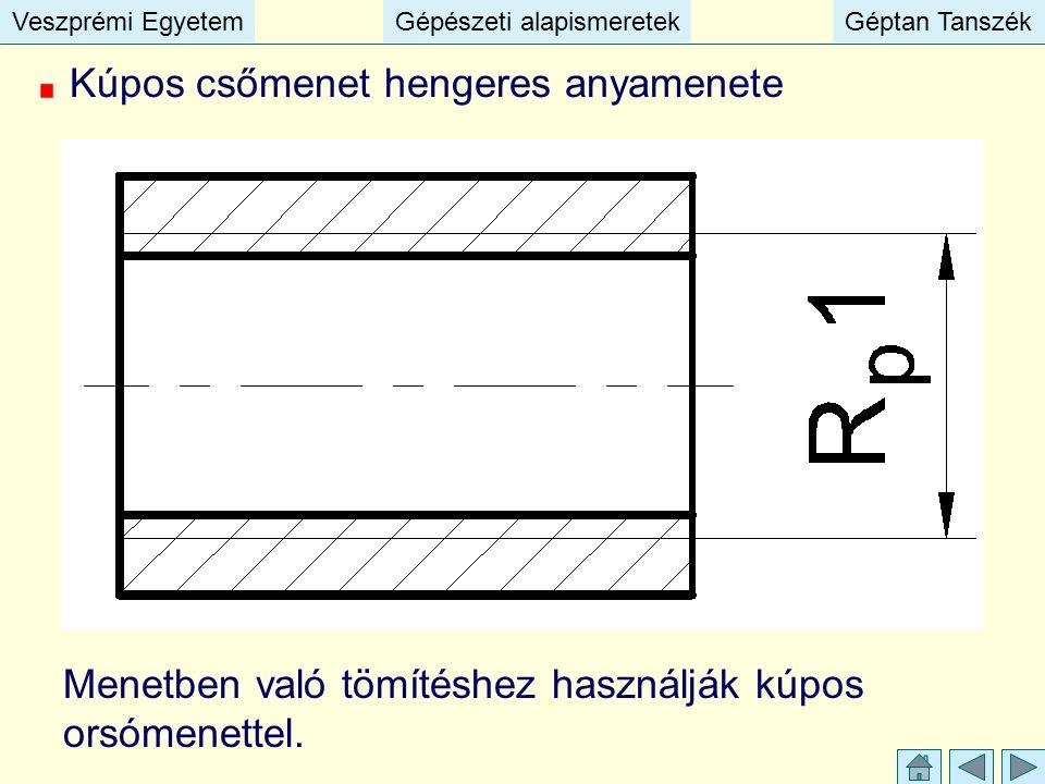 Veszprémi EgyetemGépészeti alapismeretekGéptan TanszékVeszprémi EgyetemGépészeti alapismeretekGéptan Tanszék Kúpos csőmenet hengeres anyamenete Menetb