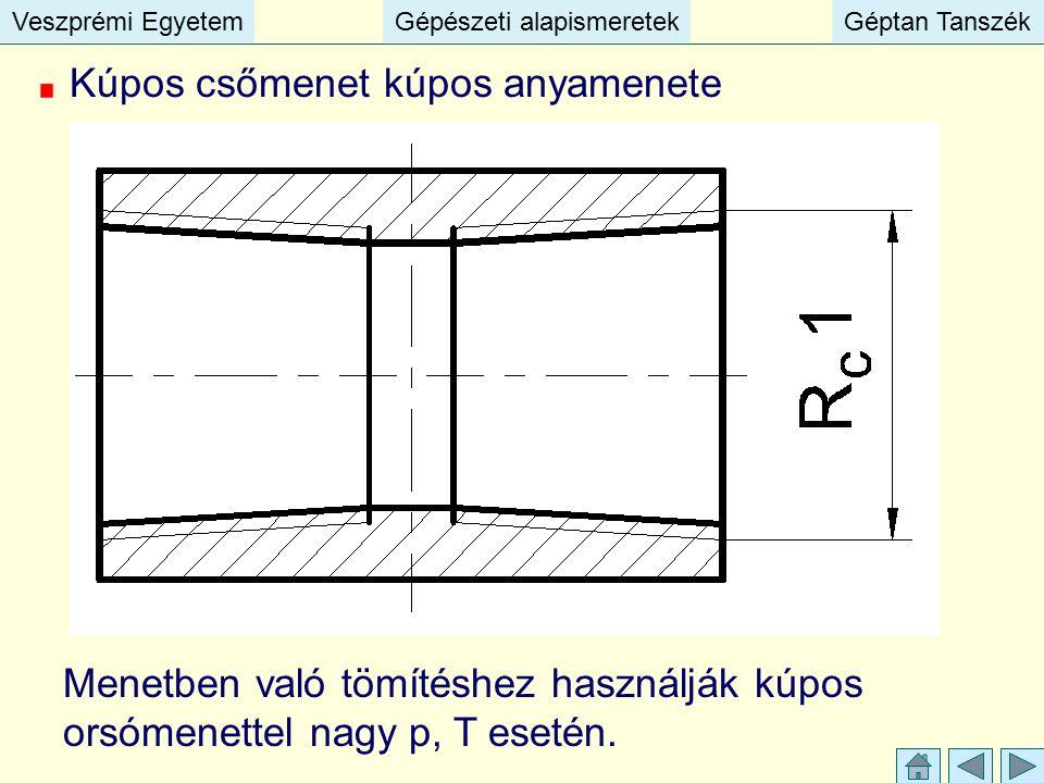 Veszprémi EgyetemGépészeti alapismeretekGéptan TanszékVeszprémi EgyetemGépészeti alapismeretekGéptan Tanszék Kúpos csőmenet kúpos anyamenete Menetben