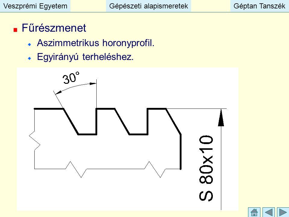 Veszprémi EgyetemGépészeti alapismeretekGéptan TanszékVeszprémi EgyetemGépészeti alapismeretekGéptan Tanszék Fűrészmenet Aszimmetrikus horonyprofil. E