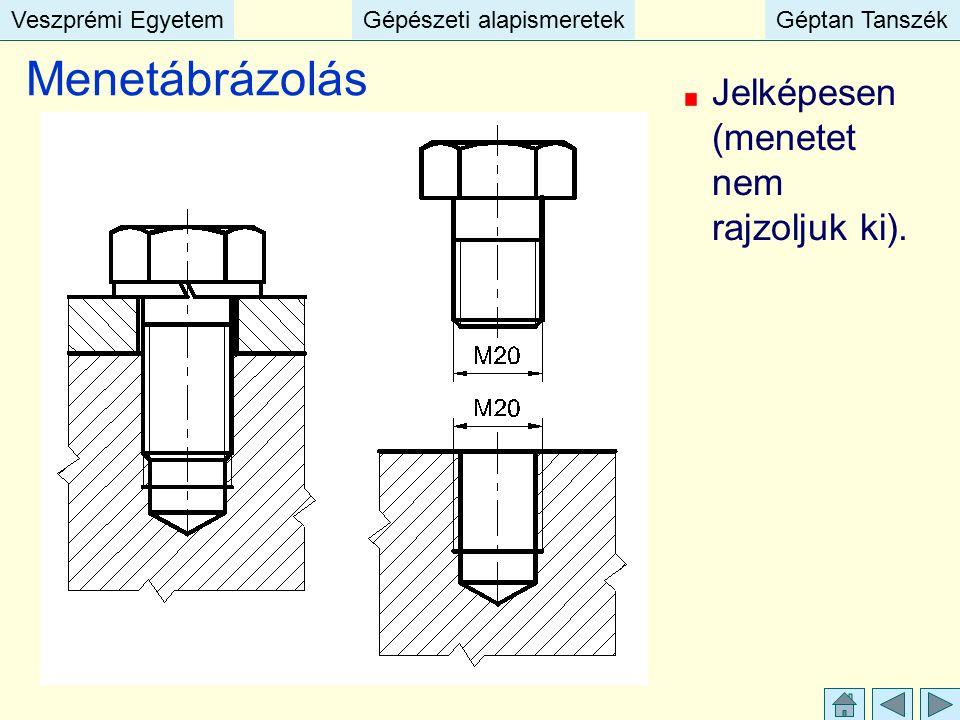 Veszprémi EgyetemGépészeti alapismeretekGéptan TanszékVeszprémi EgyetemGépészeti alapismeretekGéptan Tanszék Menetábrázolás Jelképesen (menetet nem ra