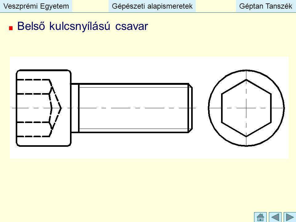 Veszprémi EgyetemGépészeti alapismeretekGéptan TanszékVeszprémi EgyetemGépészeti alapismeretekGéptan Tanszék Belső kulcsnyílású csavar
