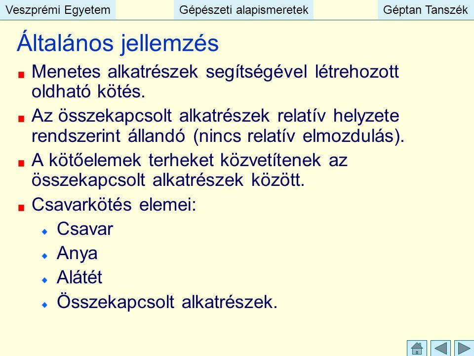 Veszprémi EgyetemGépészeti alapismeretekGéptan TanszékVeszprémi EgyetemGépészeti alapismeretekGéptan Tanszék Általános jellemzés Menetes alkatrészek s