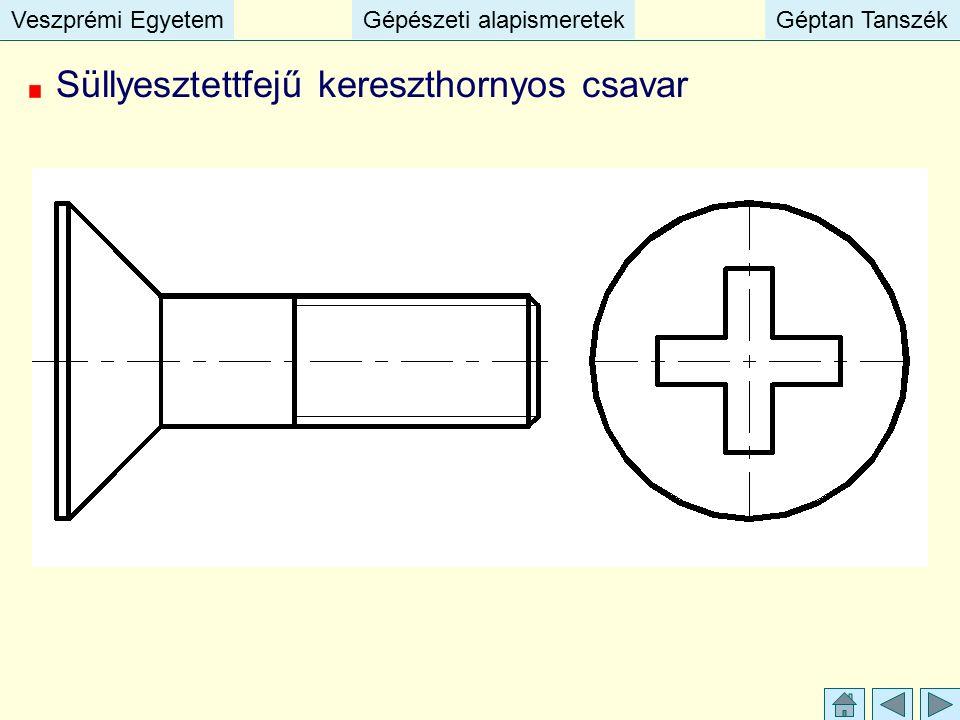 Veszprémi EgyetemGépészeti alapismeretekGéptan TanszékVeszprémi EgyetemGépészeti alapismeretekGéptan Tanszék Süllyesztettfejű kereszthornyos csavar