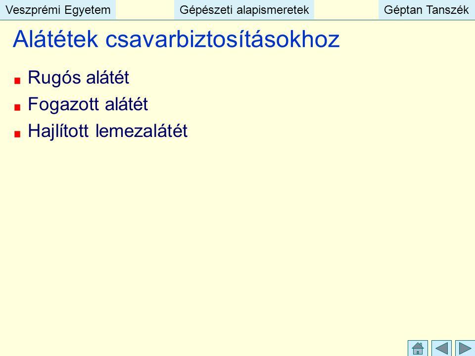 Veszprémi EgyetemGépészeti alapismeretekGéptan TanszékVeszprémi EgyetemGépészeti alapismeretekGéptan Tanszék Alátétek csavarbiztosításokhoz Rugós alát