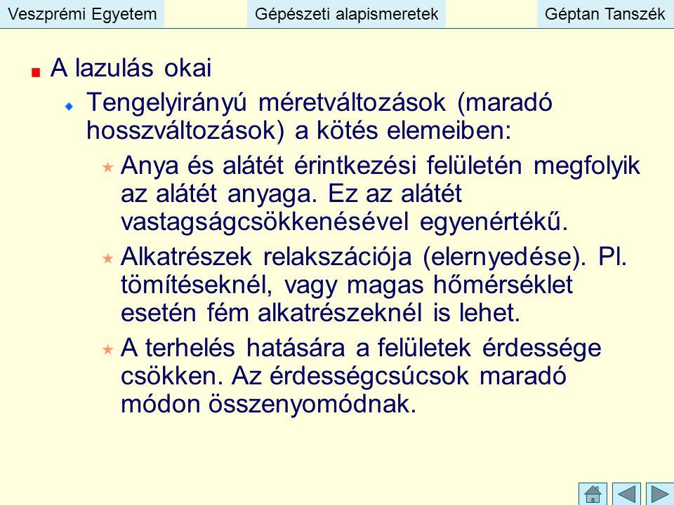 Veszprémi EgyetemGépészeti alapismeretekGéptan TanszékVeszprémi EgyetemGépészeti alapismeretekGéptan Tanszék A lazulás okai Tengelyirányú méretváltozá