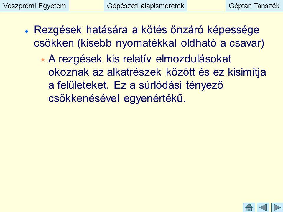 Veszprémi EgyetemGépészeti alapismeretekGéptan TanszékVeszprémi EgyetemGépészeti alapismeretekGéptan Tanszék Rezgések hatására a kötés önzáró képesség