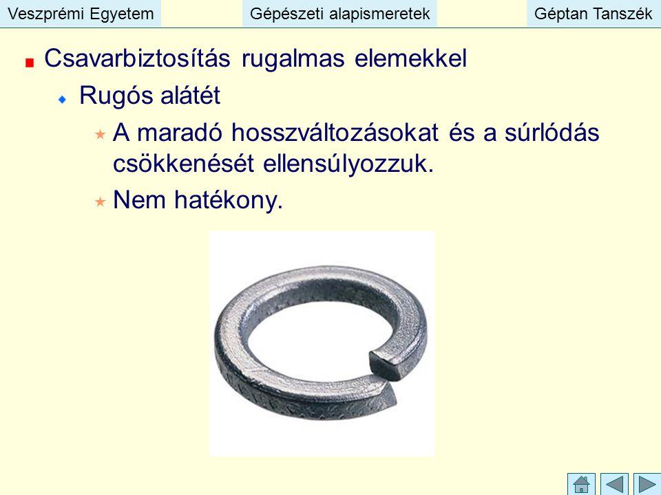 Veszprémi EgyetemGépészeti alapismeretekGéptan TanszékVeszprémi EgyetemGépészeti alapismeretekGéptan Tanszék Csavarbiztosítás rugalmas elemekkel Rugós