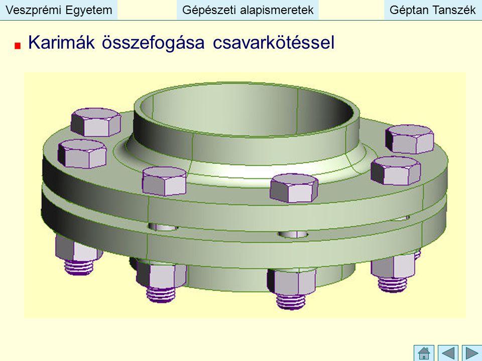 Veszprémi EgyetemGépészeti alapismeretekGéptan TanszékVeszprémi EgyetemGépészeti alapismeretekGéptan Tanszék Karimák összefogása csavarkötéssel