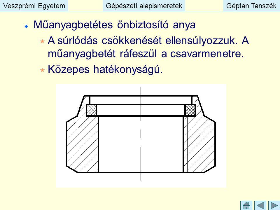 Veszprémi EgyetemGépészeti alapismeretekGéptan TanszékVeszprémi EgyetemGépészeti alapismeretekGéptan Tanszék Műanyagbetétes önbiztosító anya  A súrló