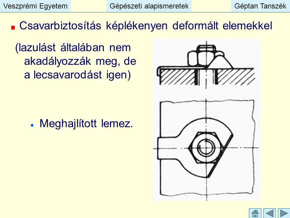 Veszprémi EgyetemGépészeti alapismeretekGéptan TanszékVeszprémi EgyetemGépészeti alapismeretekGéptan Tanszék Csavarbiztosítás képlékenyen deformált el