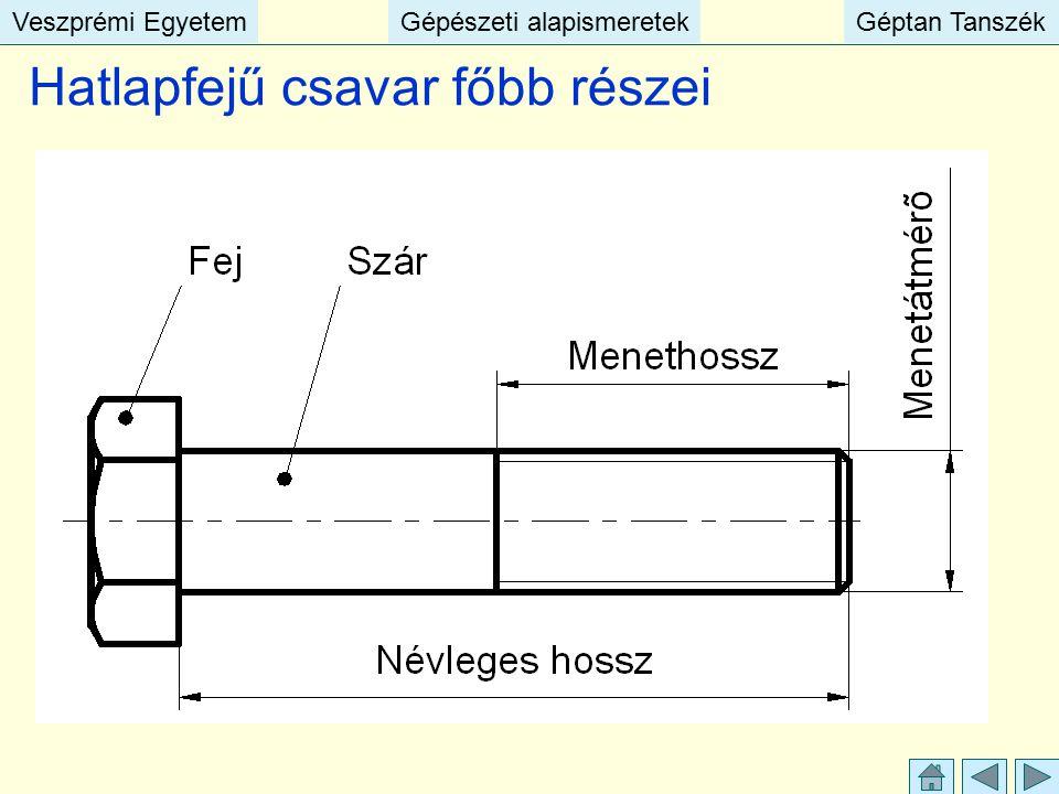 Veszprémi EgyetemGépészeti alapismeretekGéptan TanszékVeszprémi EgyetemGépészeti alapismeretekGéptan Tanszék Hatlapfejű csavar főbb részei