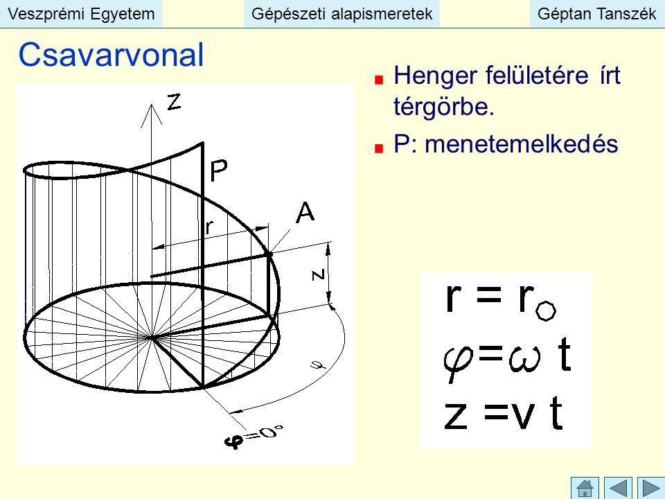 Veszprémi EgyetemGépészeti alapismeretekGéptan TanszékVeszprémi EgyetemGépészeti alapismeretekGéptan Tanszék Csavarvonal Henger felületére írt térgörb
