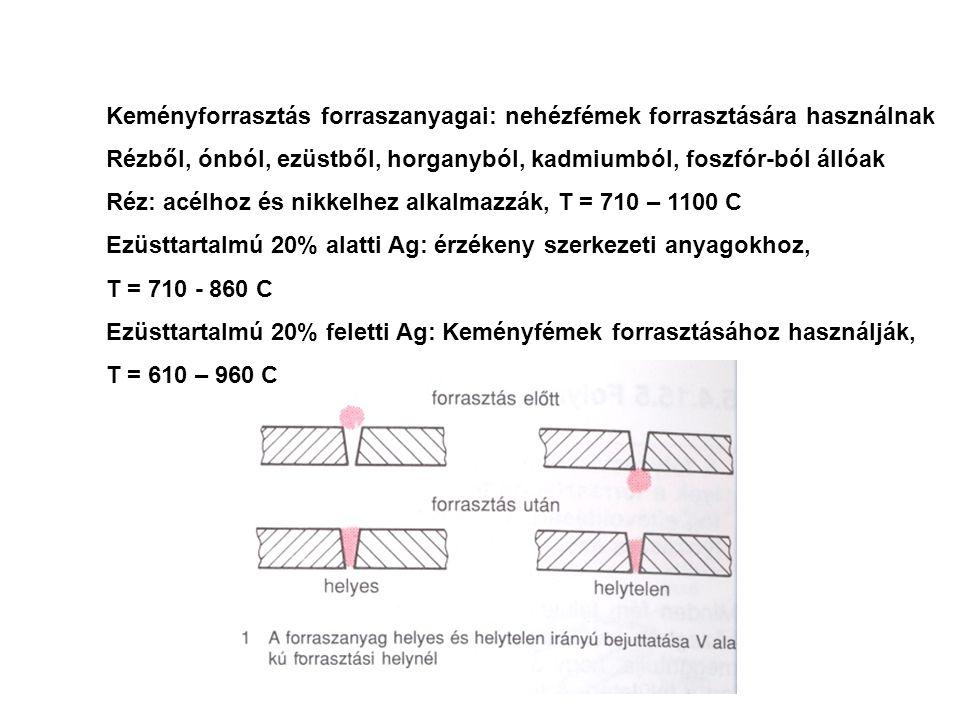 Keményforrasztás forraszanyagai: nehézfémek forrasztására használnak Rézből, ónból, ezüstből, horganyból, kadmiumból, foszfór-ból állóak Réz: acélhoz és nikkelhez alkalmazzák, T = 710 – 1100 C Ezüsttartalmú 20% alatti Ag: érzékeny szerkezeti anyagokhoz, T = 710 - 860 C Ezüsttartalmú 20% feletti Ag: Keményfémek forrasztásához használják, T = 610 – 960 C