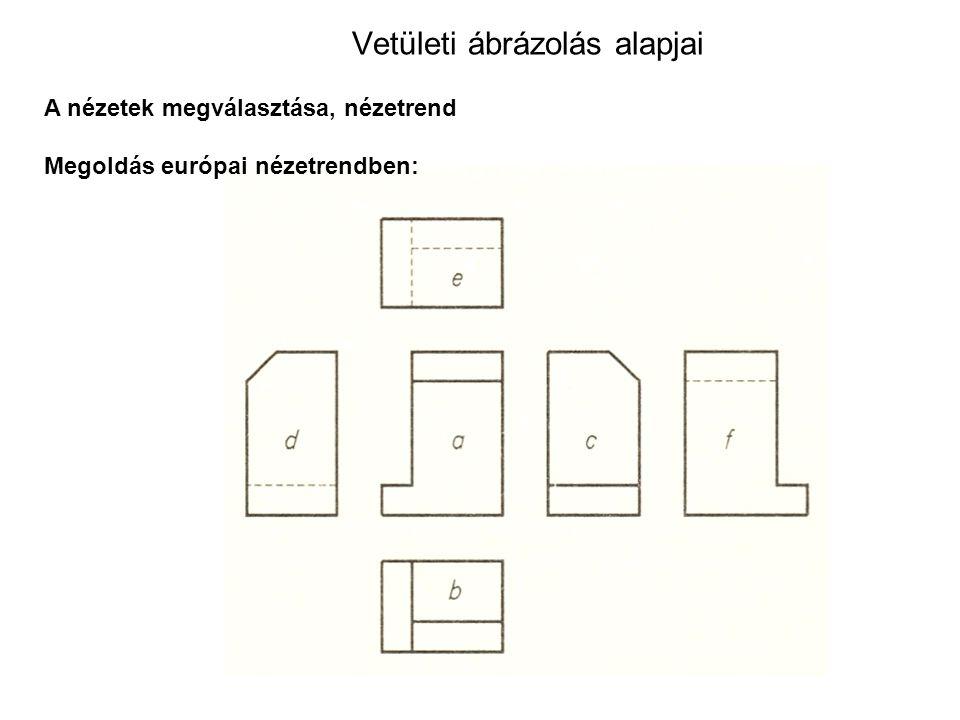 Vetületi ábrázolás alapjai A nézetek megválasztása, nézetrend Megoldás európai nézetrendben: