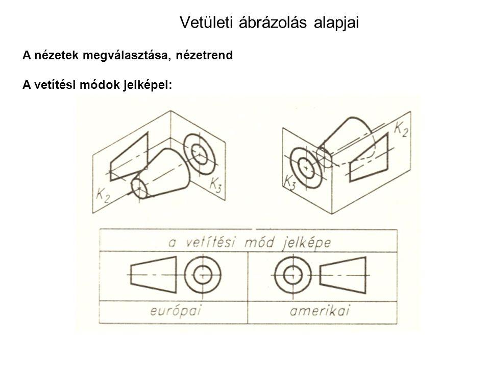 Vetületi ábrázolás alapjai A nézetek megválasztása, nézetrend A vetítési módok jelképei: