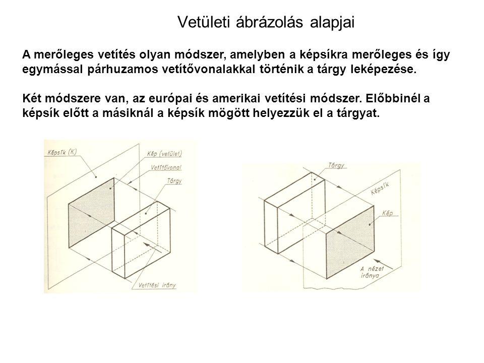 Vetületi ábrázolás alapjai A nézetek megválasztása, nézetrend Méretösszefüggések az egyes vetületek között A vetületek közötti méret és helyzetbeli összefüggéseket szigorúan be kell tartani.