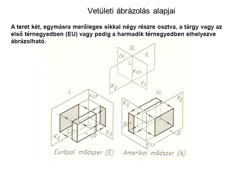 Vetületi ábrázolás alapjai A teret két, egymásra merőleges síkkal négy részre osztva, a tárgy vagy az első térnegyedben (EU) vagy pedig a harmadik térnegyedben elhelyezve ábrázolható.