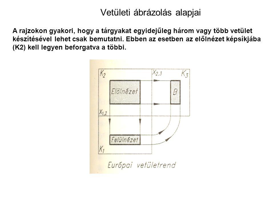 Vetületi ábrázolás alapjai A nézetek megválasztása, nézetrend A derékszögű koordináta rendszerben az egymásra merőleges három főirány mentén hatféle nézet képezhető.