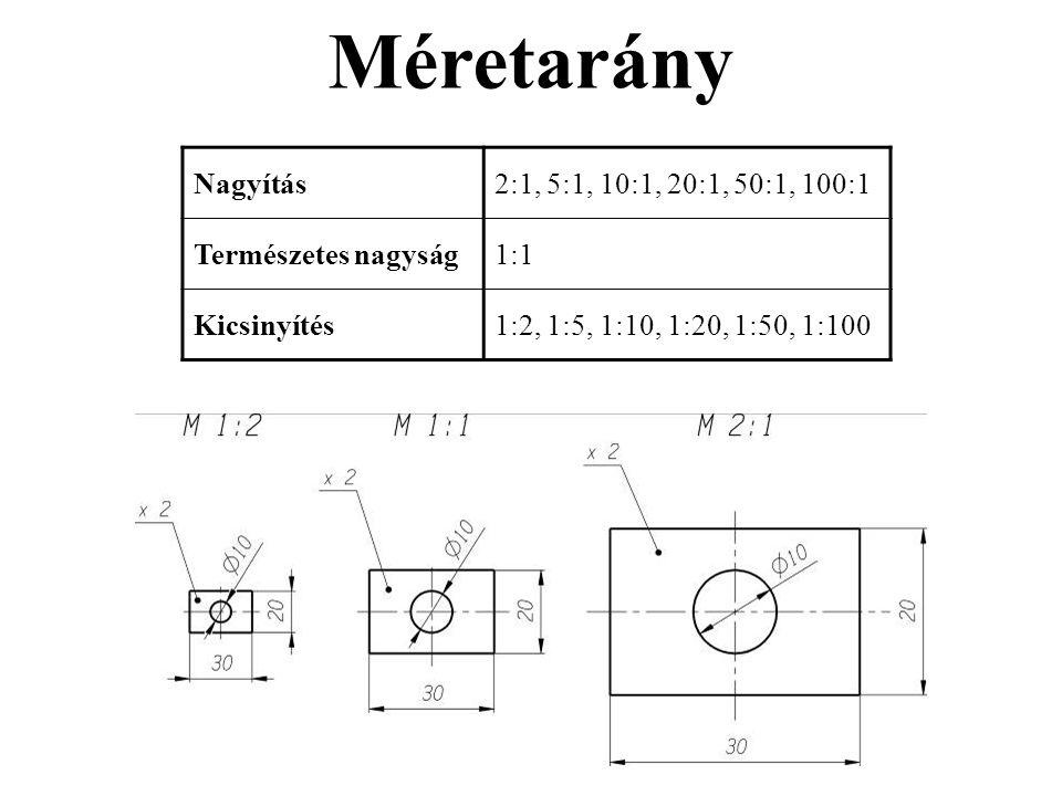 A műszaki rajz vonalai Megnevezés Vonalcsoportok 12345 ababababa b Vékony0,130,18 0,25 0,35 0,50 0,70 Vastag0,350,500,701,001,40 Kiemelt0,701,001,402,00