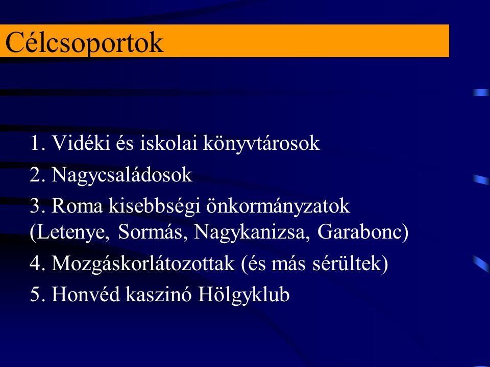 Célcsoportok 1. Vidéki és iskolai könyvtárosok 2. Nagycsaládosok 3. Roma kisebbségi önkormányzatok (Letenye, Sormás, Nagykanizsa, Garabonc) 4. Mozgásk