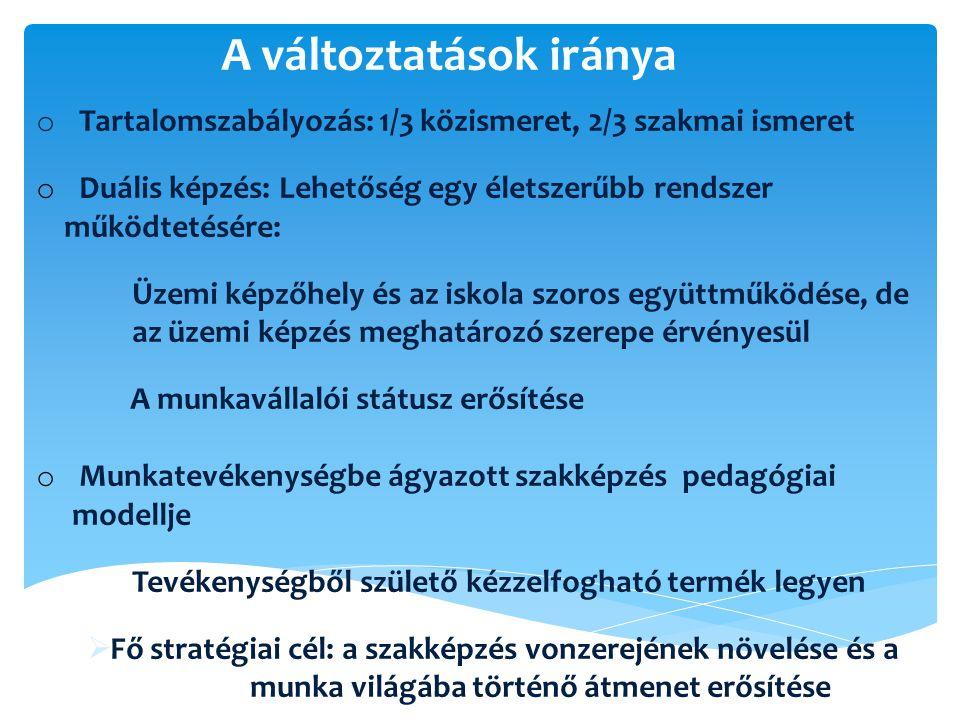 A változtatások iránya o Tartalomszabályozás: 1/3 közismeret, 2/3 szakmai ismeret o Duális képzés: Lehetőség egy életszerűbb rendszer működtetésére: Üzemi képzőhely és az iskola szoros együttműködése, de az üzemi képzés meghatározó szerepe érvényesül A munkavállalói státusz erősítése o Munkatevékenységbe ágyazott szakképzés pedagógiai modellje Tevékenységből születő kézzelfogható termék legyen  Fő stratégiai cél: a szakképzés vonzerejének növelése és a munka világába történő átmenet erősítése
