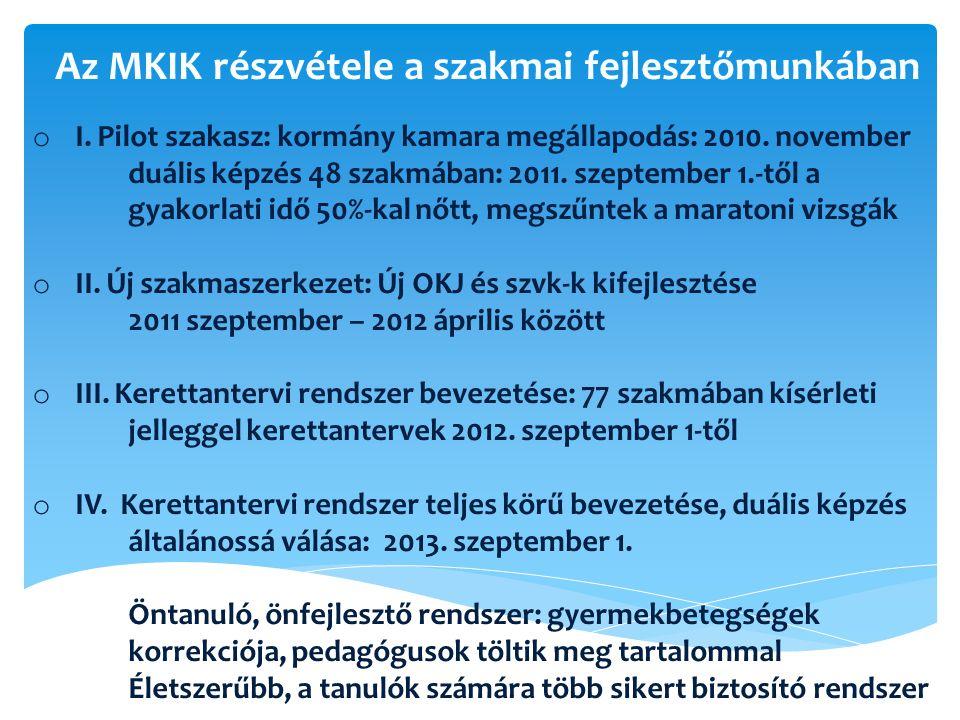 Az MKIK részvétele a szakmai fejlesztőmunkában o I. Pilot szakasz: kormány kamara megállapodás: 2010. november duális képzés 48 szakmában: 2011. szept