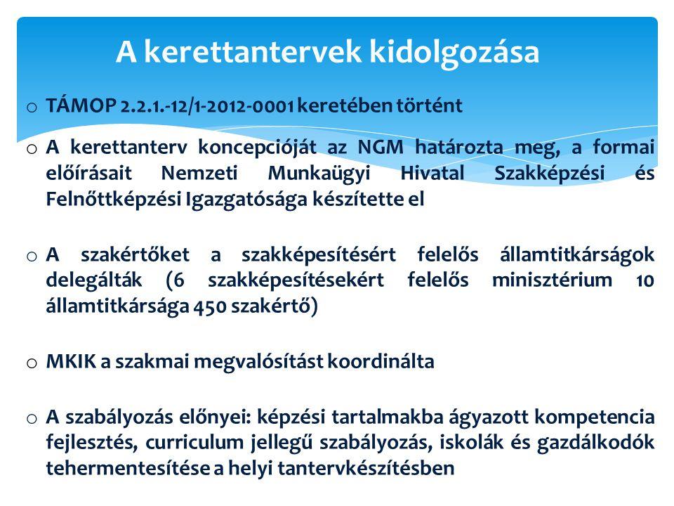 o TÁMOP 2.2.1.-12/1-2012-0001 keretében történt o A kerettanterv koncepcióját az NGM határozta meg, a formai előírásait Nemzeti Munkaügyi Hivatal Szakképzési és Felnőttképzési Igazgatósága készítette el o A szakértőket a szakképesítésért felelős államtitkárságok delegálták (6 szakképesítésekért felelős minisztérium 10 államtitkársága 450 szakértő) o MKIK a szakmai megvalósítást koordinálta o A szabályozás előnyei: képzési tartalmakba ágyazott kompetencia fejlesztés, curriculum jellegű szabályozás, iskolák és gazdálkodók tehermentesítése a helyi tantervkészítésben A kerettantervek kidolgozása