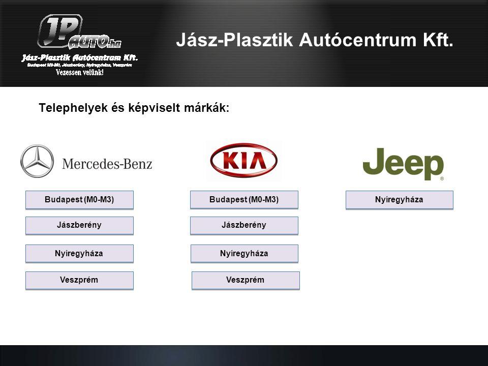 Jász-Plasztik Autócentrum Kft. Telephelyek és képviselt márkák: Budapest (M0-M3) Jászberény Nyíregyháza Veszprém Nyíregyháza Budapest (M0-M3) Jászberé