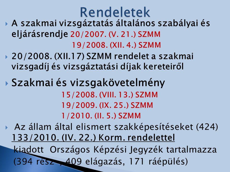  A szakmai vizsgáztatás általános szabályai és eljárásrendje 20/2007. (V. 21.) SZMM 19/2008. (XII. 4.) SZMM  20/2008. (XII.17) SZMM rendelet a szakm