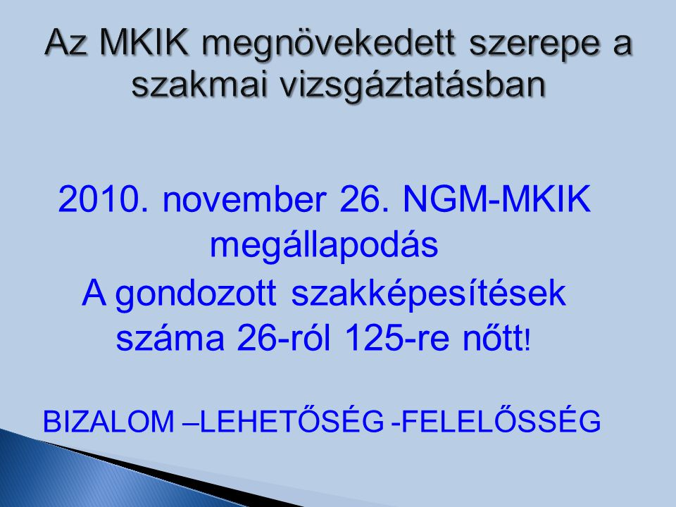 2010. november 26. NGM-MKIK megállapodás A gondozott szakképesítések száma 26-ról 125-re nőtt ! BIZALOM –LEHETŐSÉG -FELELŐSSÉG