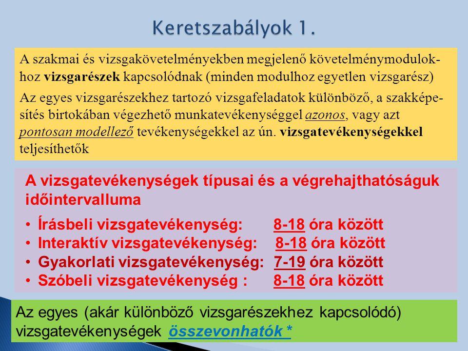 Keretszabályok 1. A vizsgatevékenységek típusai és a végrehajthatóságuk időintervalluma Írásbeli vizsgatevékenység: 8-18 óra között Interaktív vizsgat