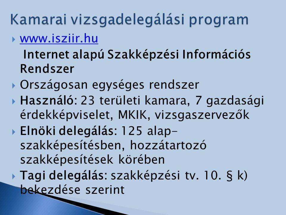  Tervezett időpont: 2011.04.14-én 10 óra  Helyszín: JNSZM KIK I.