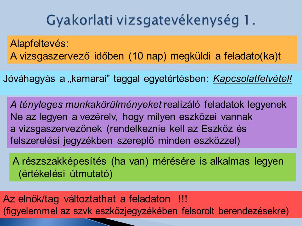 """Alapfeltevés: A vizsgaszervező időben (10 nap) megküldi a feladato(ka)t A részszakképesítés (ha van) mérésére is alkalmas legyen (értékelési útmutató) A tényleges munkakörülményeket realizáló feladatok legyenek Ne az legyen a vezérelv, hogy milyen eszközei vannak a vizsgaszervezőnek (rendelkeznie kell az Eszköz és felszerelési jegyzékben szereplő minden eszközzel) Jóváhagyás a """"kamarai taggal egyetértésben: Kapcsolatfelvétel."""