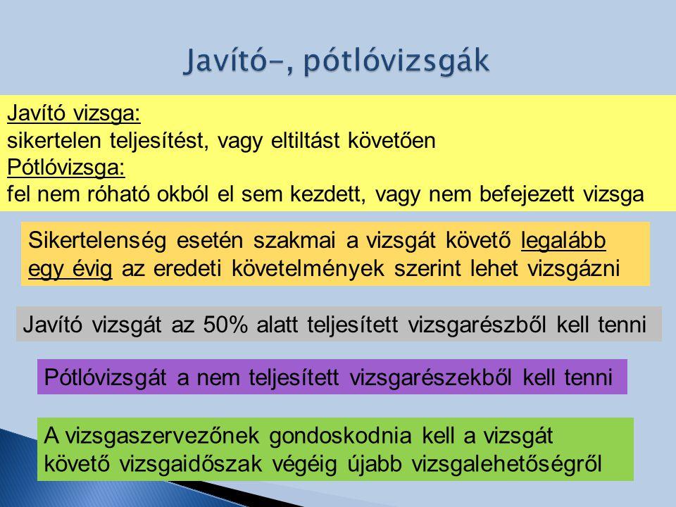 Javító vizsga: sikertelen teljesítést, vagy eltiltást követően Pótlóvizsga: fel nem róható okból el sem kezdett, vagy nem befejezett vizsga Sikertelen
