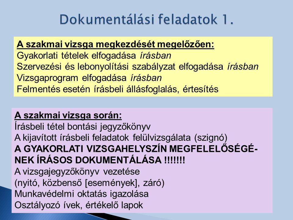 A szakmai vizsga megkezdését megelőzően: Gyakorlati tételek elfogadása írásban Szervezési és lebonyolítási szabályzat elfogadása írásban Vizsgaprogram
