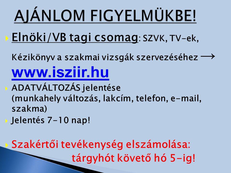  Elnöki/VB tagi csomag : SZVK, TV-ek, Kézikönyv a szakmai vizsgák szervezéséhez → www.isziir.hu www.isziir.hu  ADATVÁLTOZÁS jelentése (munkahely vál