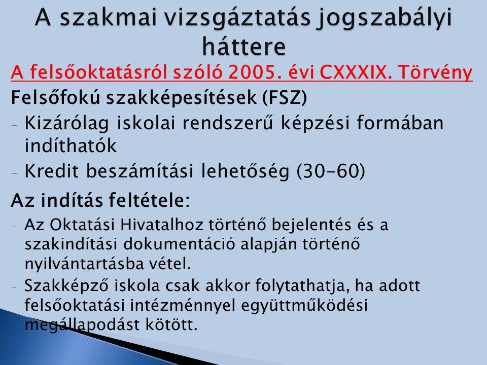 A felsőoktatásról szóló 2005. évi CXXXIX. Törvény Felsőfokú szakképesítések (FSZ) - Kizárólag iskolai rendszerű képzési formában indíthatók - Kredit b